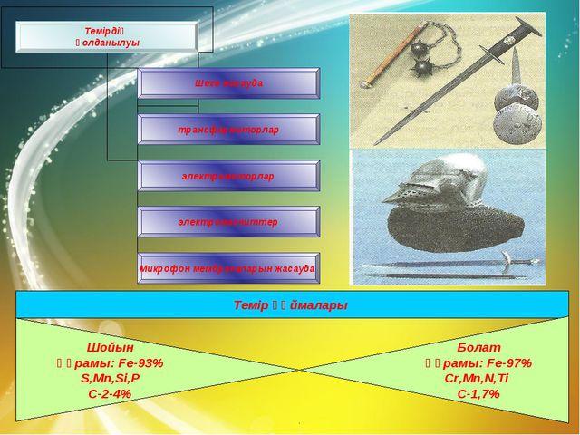 Темір құймалары Шойын Құрамы: Fe-93% S,Mn,Si,P C-2-4% Болат Құрамы: Fe-97% Cr...