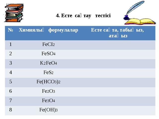 4. Есте сақтау тестісі №Химиялық формулаларЕсте сақта, табыңыз, атаңыз 1Fe...