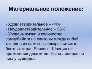 Материальное положение: - Удовлетворительное – 44% - Неудовлетворительное – 5