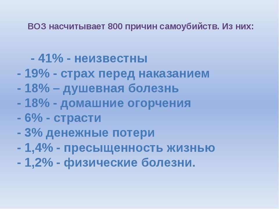 ВОЗ насчитывает 800причин самоубийств.Из них: - 41% - неизвестны - 19% - с...