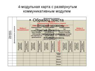 4-модульная карта с развёрнутым коммуникативным модулем