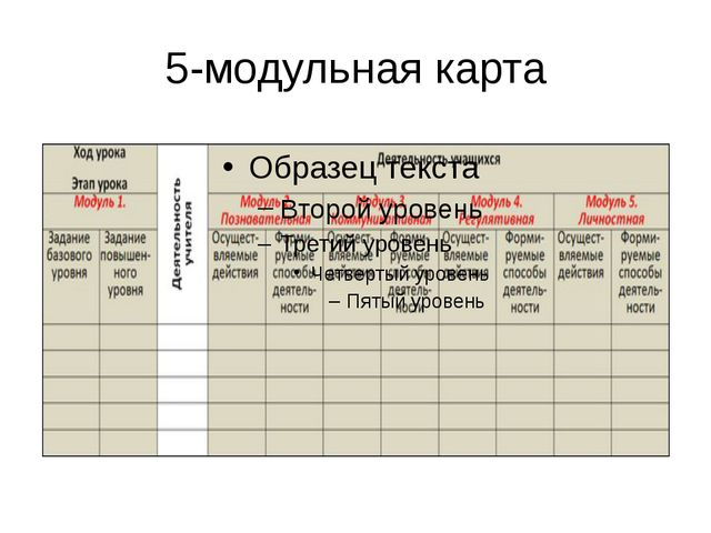 5-модульная карта