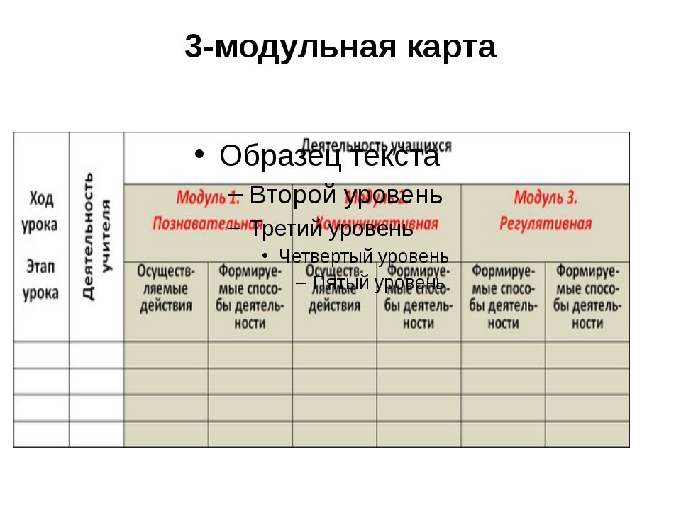 3-модульная карта