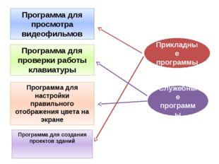 Программа для просмотра видеофильмов Программа для проверки работы клавиатуры