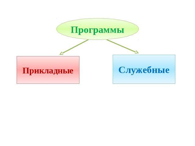 Программы Прикладные Служебные