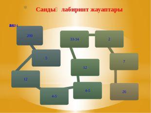 Сандық лабиринт жауаптары