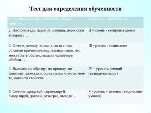 Тест для определения обученности 1. Сравни, выбери, сопоставь, найди лишнее…