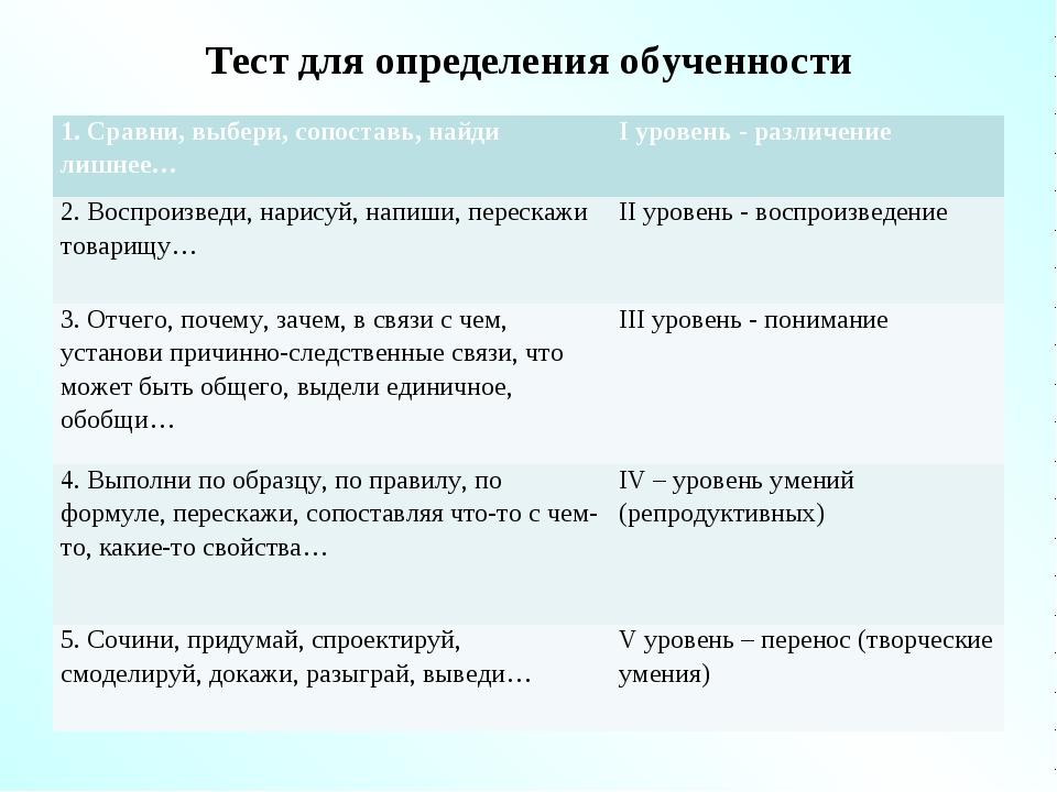 Тест для определения обученности 1. Сравни, выбери, сопоставь, найди лишнее…...