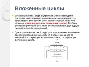 Вложенные циклы Возможны случаи, когда внутри тела цикла необходимо повторять
