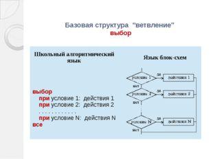 """Базовая структура """"ветвление"""" выбор Школьный алгоритмический язык Язык блок-"""