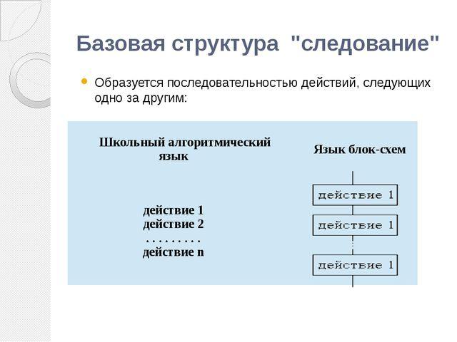 """Базовая структура """"следование"""" Образуется последовательностью действий, след..."""