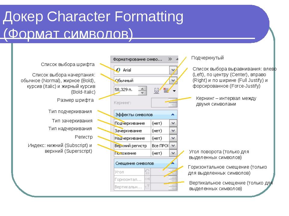 Докер Character Formatting (Формат символов) Список выбора шрифта Список выбо...