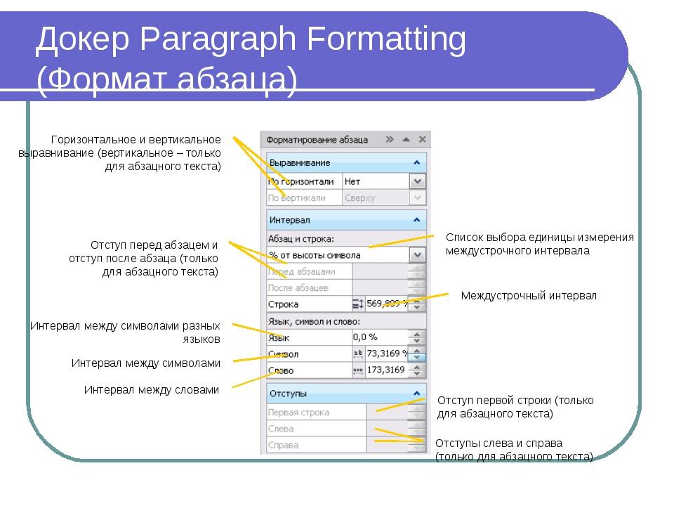Докер Paragraph Formatting (Формат абзаца) Список выбора единицы измерения ме...