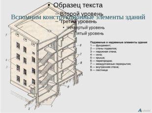 Вспомним конструкционные элементы зданий
