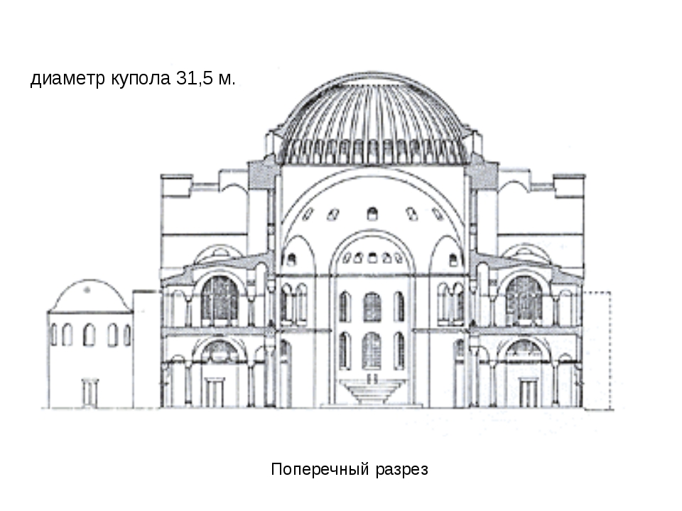 Поперечный разрез диаметр купола 31,5 м.