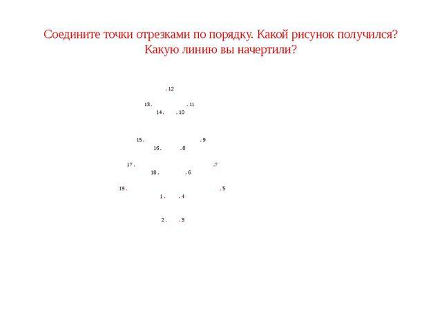 Соедините точки отрезками по порядку. Какой рисунок получился? Какую линию вы...