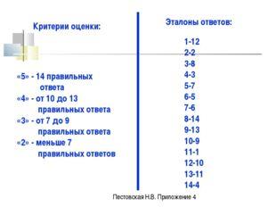 Эталоны ответов: Критерии оценки: 1-12 2-2 3-8 4-3 5-7 6-5 7-6 8-14 9-13 10-9