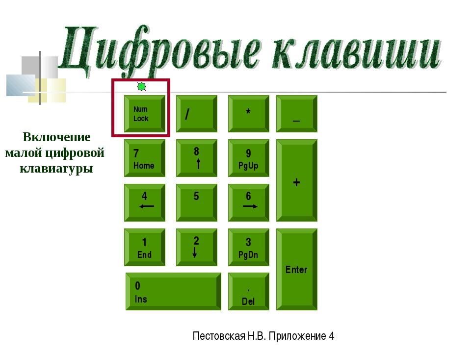 Num Lock / * 5 8 6 9 PgUp 4 7 Home 2 1 End 3 PgDn 0 Ins . Del _ + Enter Включ...