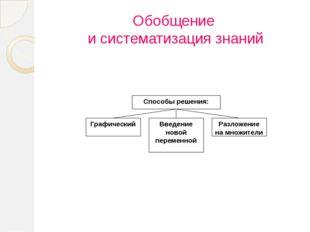 Обобщение и систематизация знаний Способы решения: Графический Введение новой