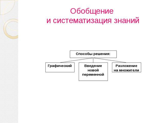 Обобщение и систематизация знаний Способы решения: Графический Введение новой...