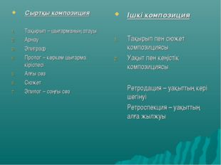 Сыртқы композиция Тақырып – шығарманың атауы Арнау Эпиграф Пролог – көркем шы
