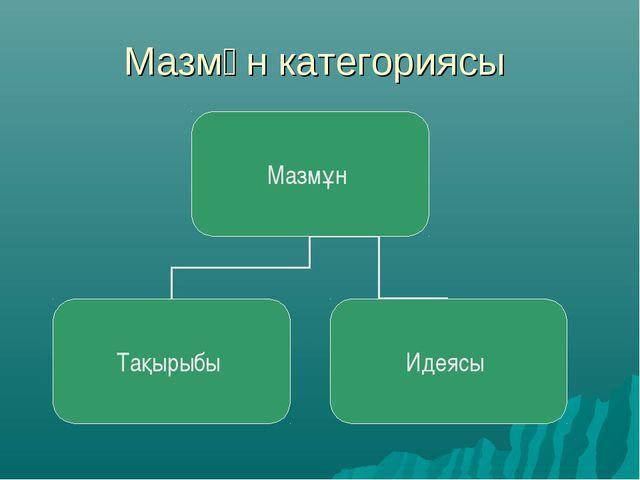 Мазмұн категориясы