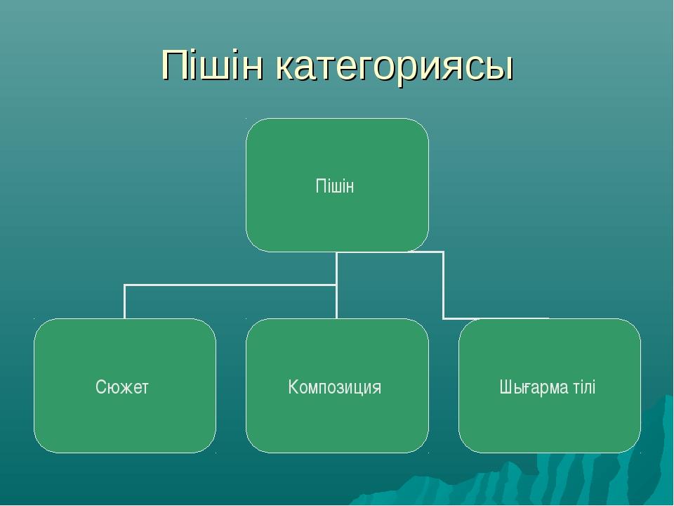 Пішін категориясы