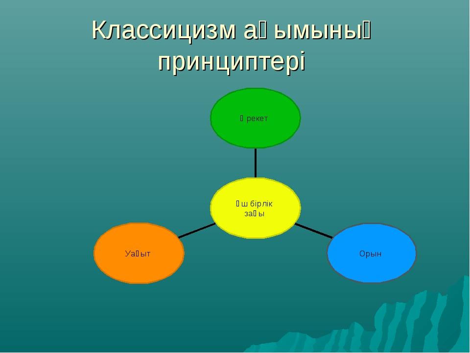 Классицизм ағымының принциптері