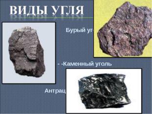 Бурый уголь - - -Каменный уголь Антрацит -