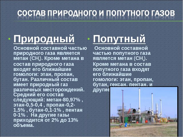 Природный Основной составной частью природного газа является метан (CH4). Кро...