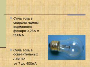 Сила тока в спирали лампы карманного фонаря 0,25А = 250мА Сила тока в осветит