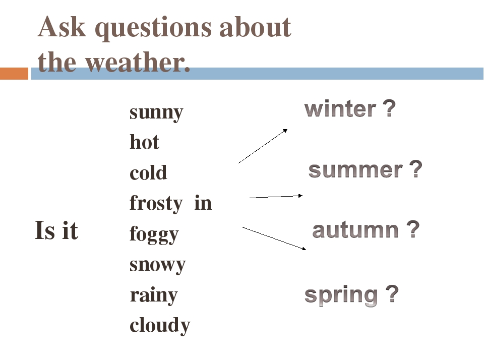 Ask questions about the weather. Is it sunny hot cold frosty in foggy snowy r...
