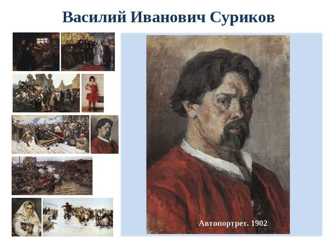 Василий Иванович Суриков Автопортрет. 1902