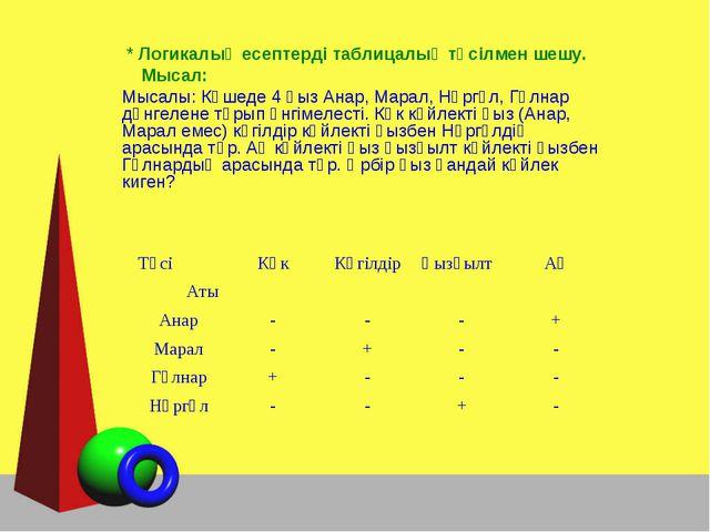 * Логикалық есептерді таблицалық тәсілмен шешу. Мысал: Мысалы: Көшеде 4 қыз...