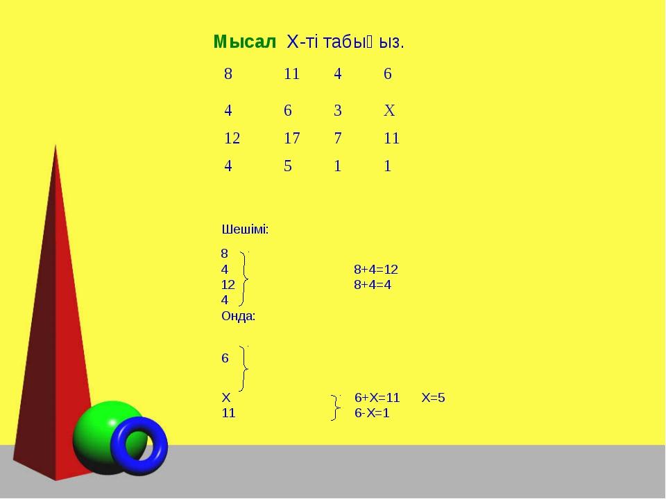 Мысал Х-ті табыңыз. Шешімі: 8 48+4=12 128+4=4 4 Онда: 6 Х 6+Х=11 Х=5...