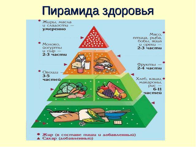 Пирамида здоровья
