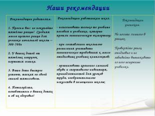 Рекомендации работникам школ. - использовать только те учебные пособия и учеб
