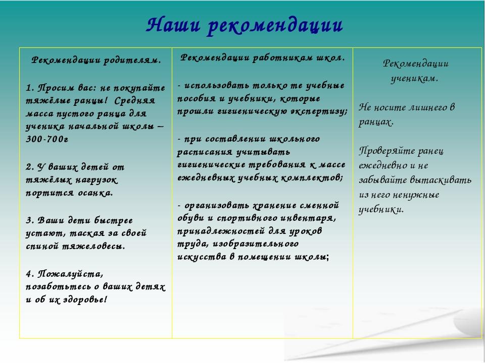 Рекомендации работникам школ. - использовать только те учебные пособия и учеб...