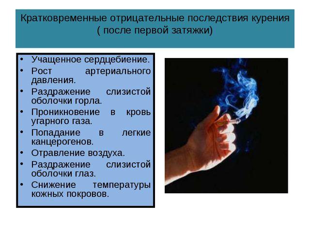 Кратковременные отрицательные последствия курения ( после первой затяжки) Уча...
