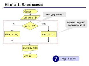 Нұсқа 1. Программа  max := a; max := b; шартты оператордың толымды түрі pr