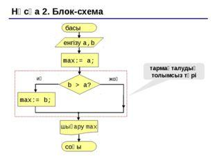Нұсқа 2. Программа  program qq; var a, b, max: integer; begin writeln('Е