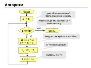 Айнымалысы кеміп отыратын цикл Есеп. 8-ден 1-ге дейінгі бүтін сандардың квад
