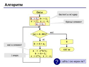 Соңғышартты цикл: алгоритм басы соңы иә жоқ n > 0? цикл денесі ШЫҒУДЫҢ шарты