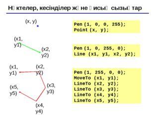 Түсті қалай өзгертуге болады? (x1, y1) (x2, y2) Brush ( 1, c, c, c ); Fill (