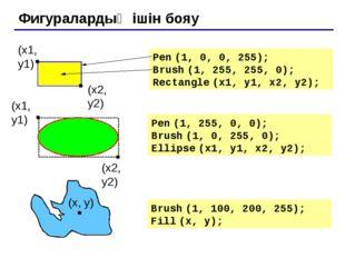 Штрихтер салу (x1, y1) (x2, y2) (x3, y2) a h (x3+a, y1) Line( x1+h, y1, x1+h