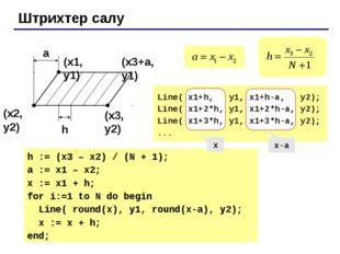 Программа 2π h – x-тің өзгеру қадамы w – ОХ осінің ұзындығы(пиксельдер саны)