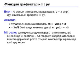 Процедуралар Есеп: Мына фигураны құру: Ерекшелігі: Үш ұқсас фигура. жалпы: ө