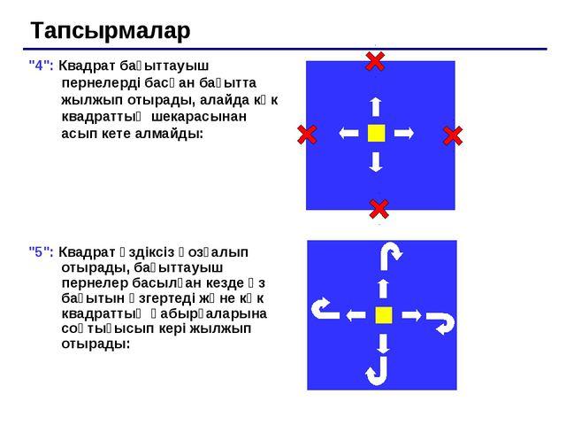 Паскаль тілінде программалау Тақырып 12. Кездейсоқ сандар