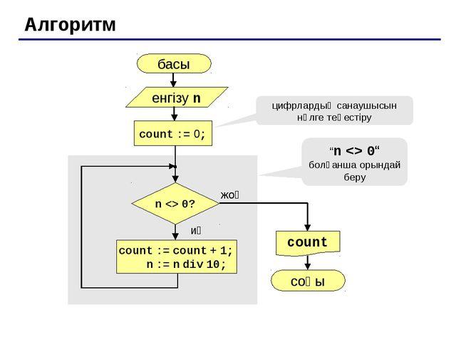 Цикл неше рет орындалған? a := 4; b := 6; while a < b do a := a + 1; 2 рет a...
