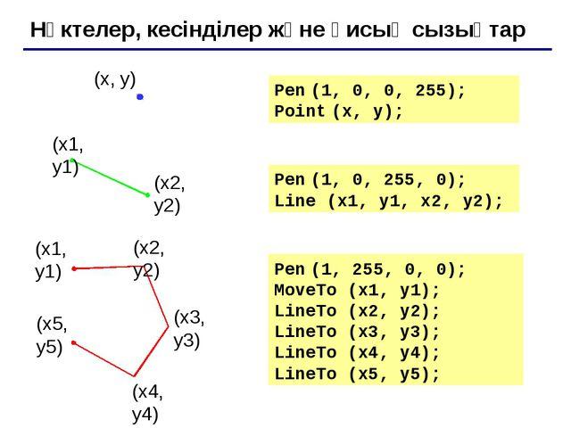 Түсті қалай өзгертуге болады? (x1, y1) (x2, y2) Brush ( 1, c, c, c ); Fill (...